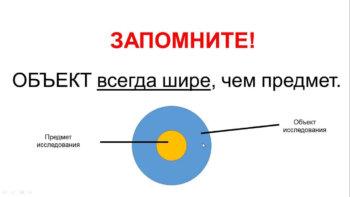 Различия между объектом и предметом исследования