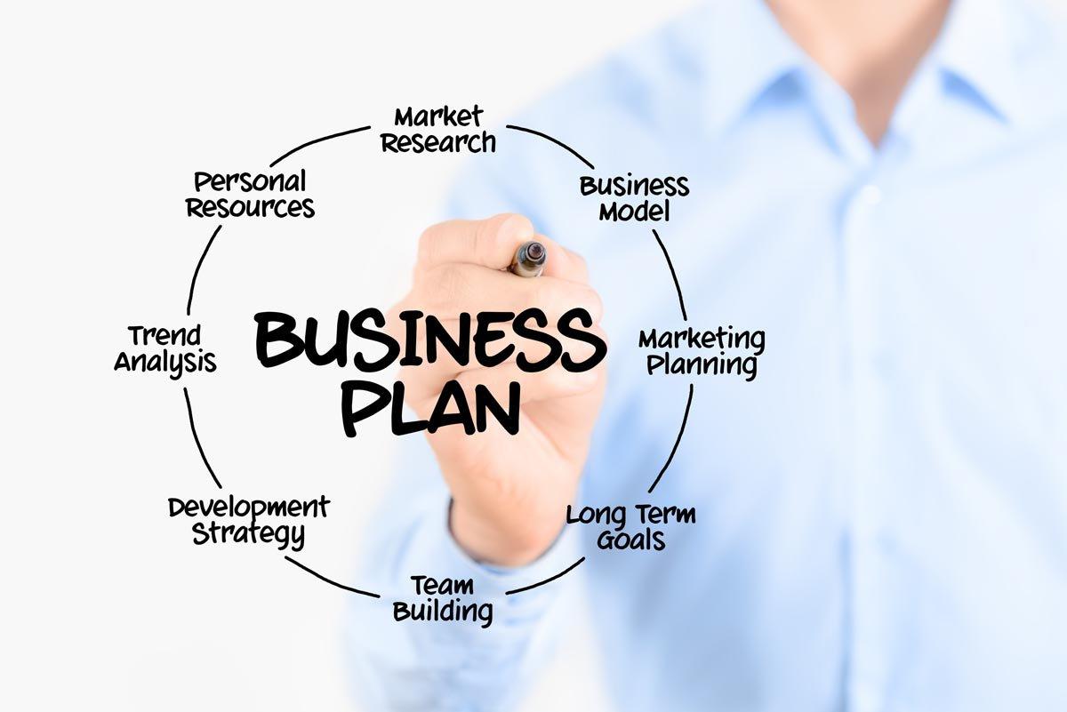 Как проводится оценка риска бизнес-плана