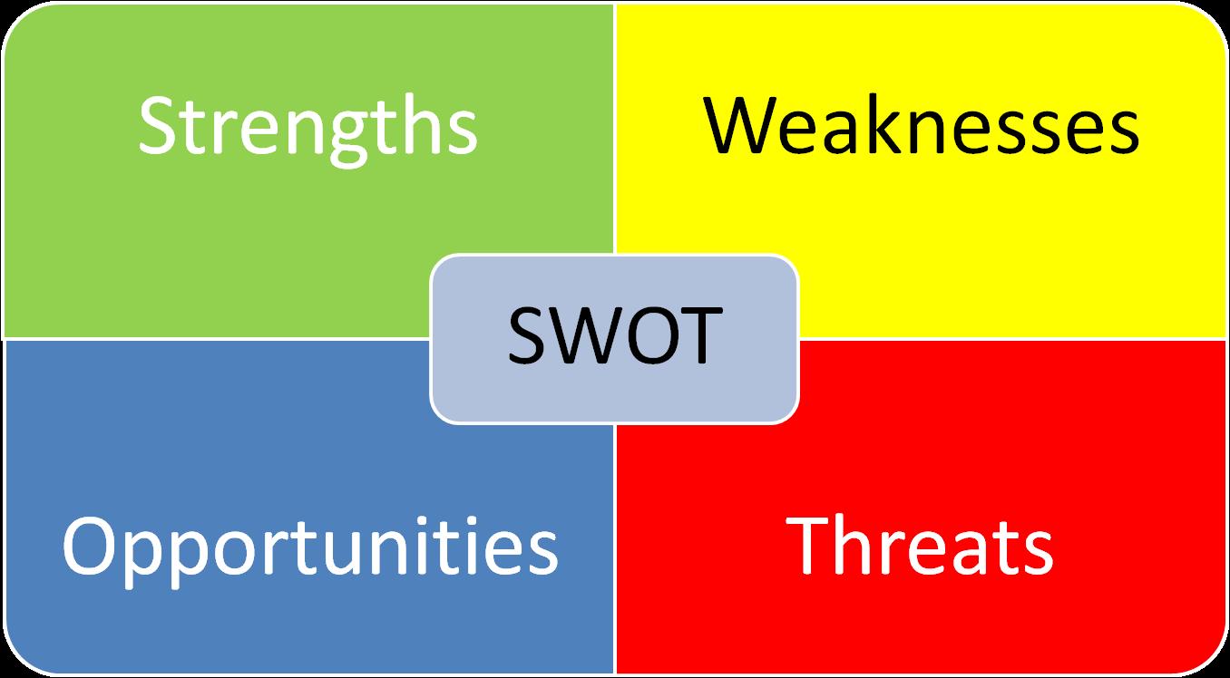 Для чего нужен SWOT анализ и как его проводить