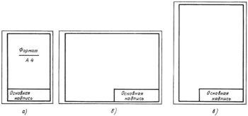 Какой формат листа используют для чертежей: выбираем размер правильно
