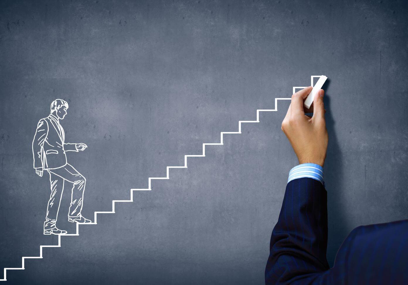 Какие концепции относятся к процессуальным теориям мотивации