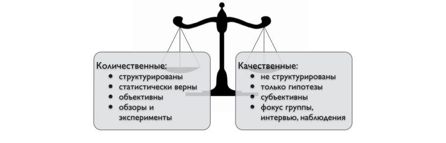 разница в качественных и количественных методах