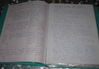 хороший дневник практики