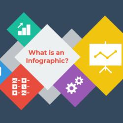Инфографика — как красиво представить контент